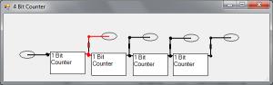 4 Bit Counter